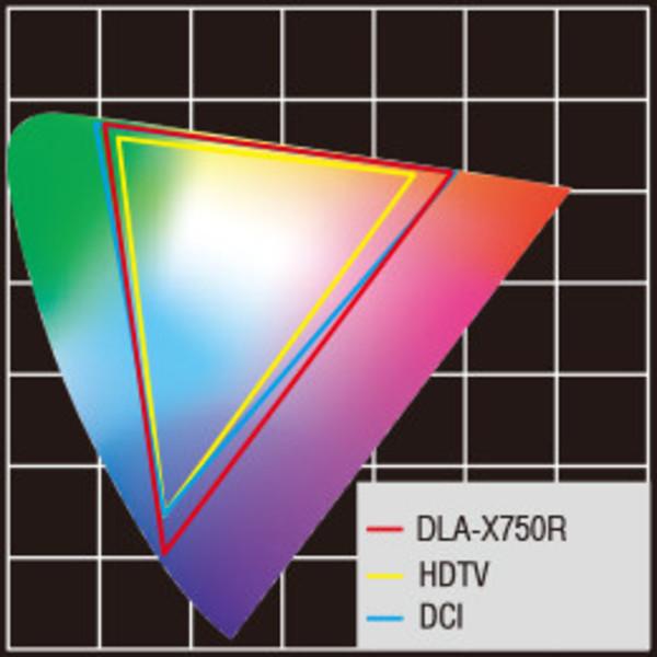 DLA-X750R、DLA-X550R 4Kプロジェクター視聴会のご案内